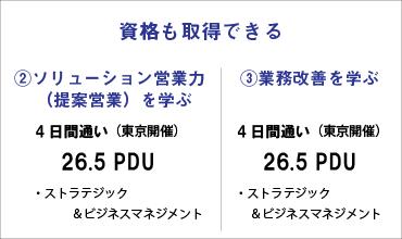 ②ソリューション営業力(提案営業)を学ぶ 4日間通い(東京開催) 26.5PDU(ストラテジック&ビジネスマネジメント) ③業務改善を学ぶ 4日間通い(東京開催) 26.5PDU(ストラテジック&ビジネスマネジメント)